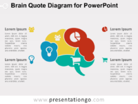 Brain Quote for PowerPoint