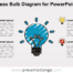 Ideas Bulb Diagram for PowerPoint