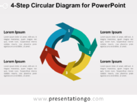 4-Step Circular Diagram for PowerPoint