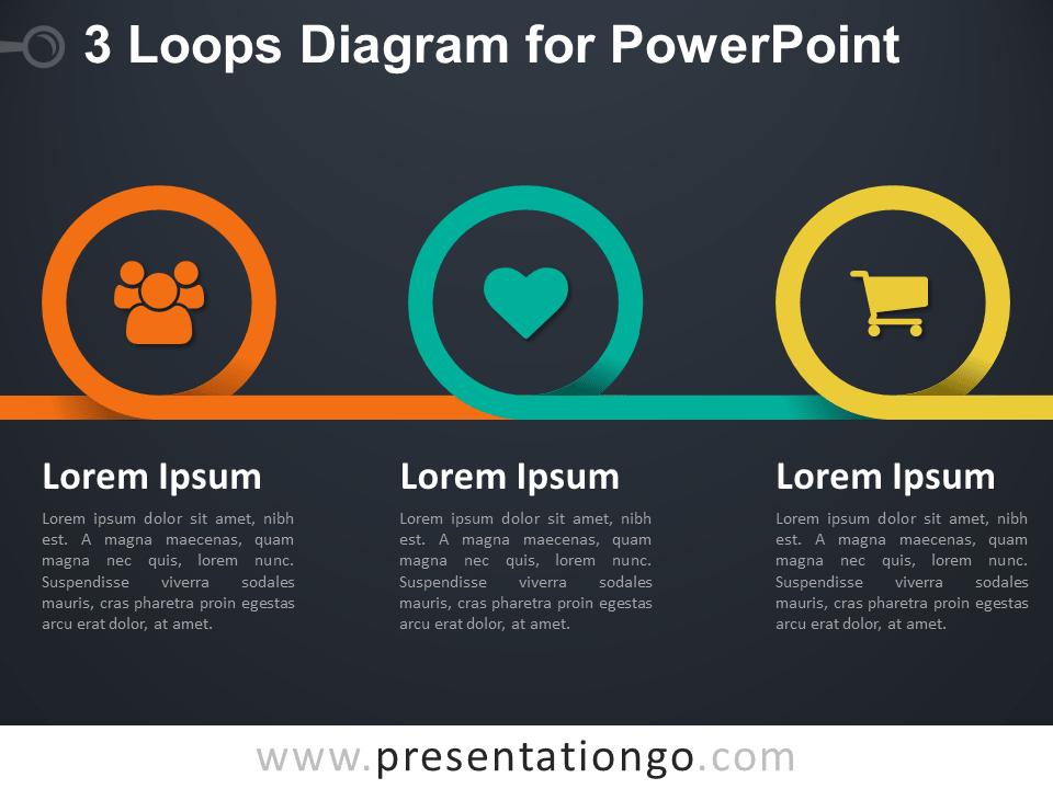 3 Loops Diagram for PowerPoint - Dark Background