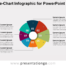 Pie-Chart Infographic for PowerPoint