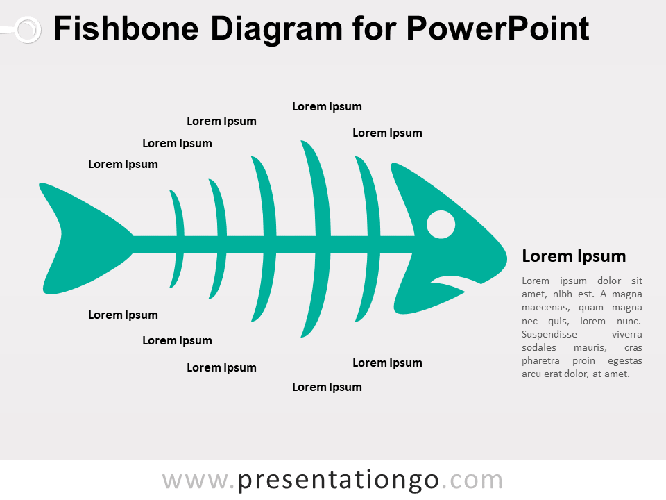 fishbone diagram for powerpoint presentationgocom