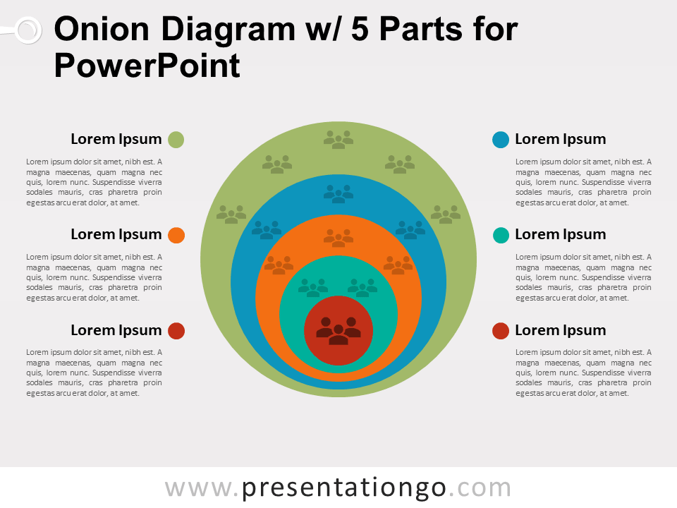 Onion Diagram with 5 Parts for PowerPoint