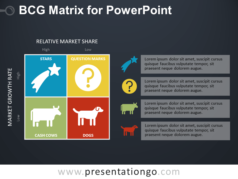 Free BCG Matrix for PowerPoint - Dark Background