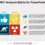 Free SWOT Analysis Matrix for PowerPoint