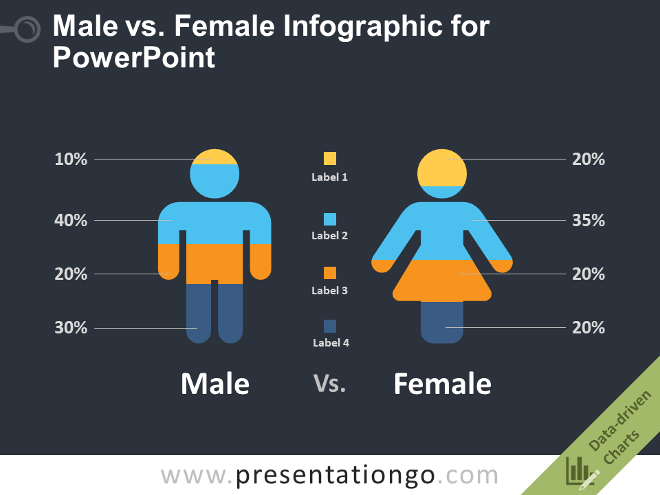 Map Placeholder Dark Symbol: Male Vs. Female Infographic For PowerPoint