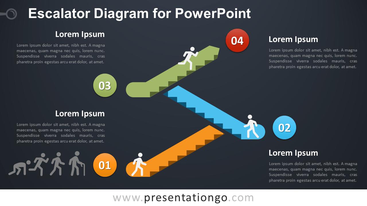 Free Escalator Diagram for PowerPoint - Dark Background
