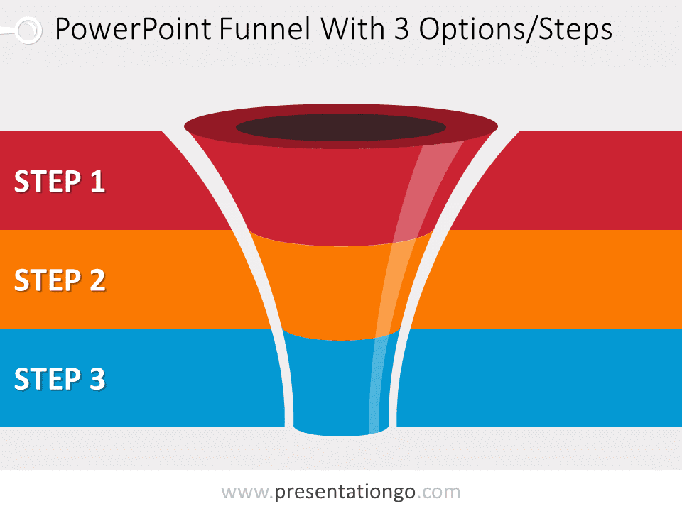 Free editable curved PowerPoint funnel diagram with 3 levels