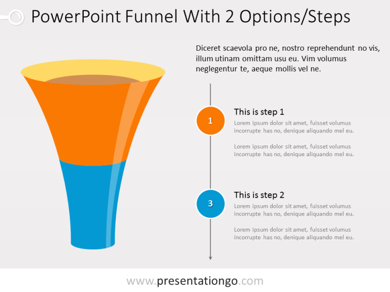 Free Funnel PowerPoint with 2 levels and text