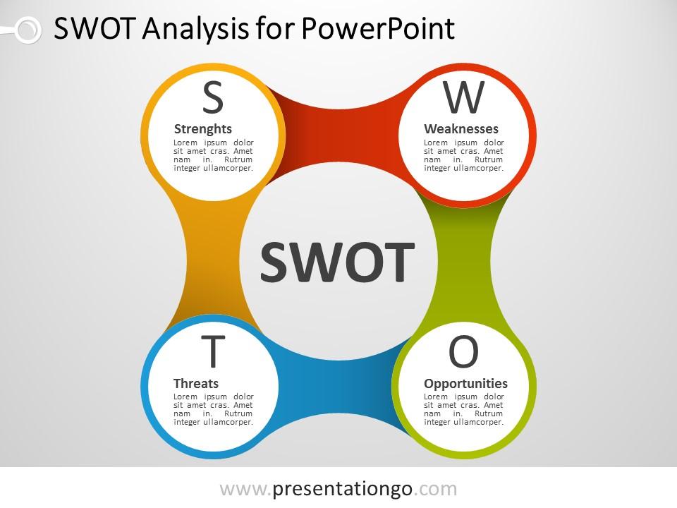 Free SWOT PowerPoint Diagram