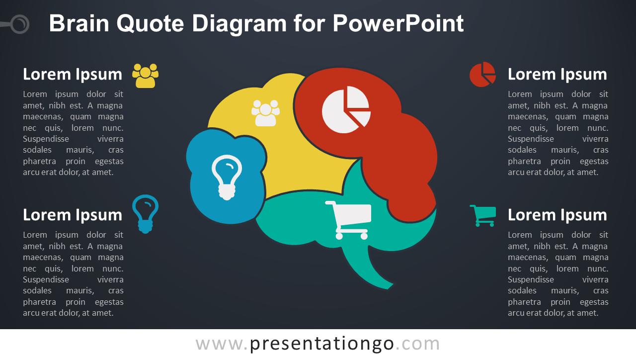 Brain Quote Diagram for PowerPoint - Dark Background