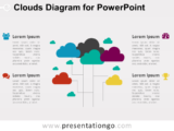 Clouds Diagram for PowerPoint