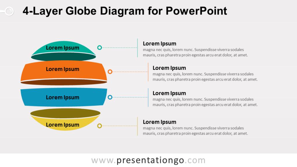 Globe Diagram for PowerPoint