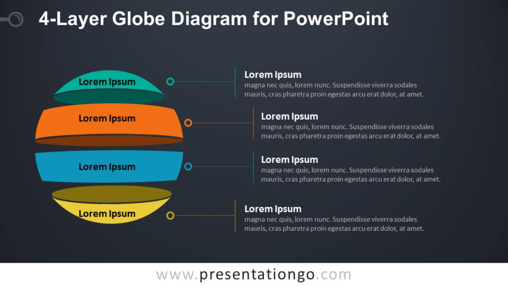 Globe Diagram for PowerPoint - Dark Background