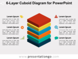6-Layer Cuboid Diagram for PowerPoint