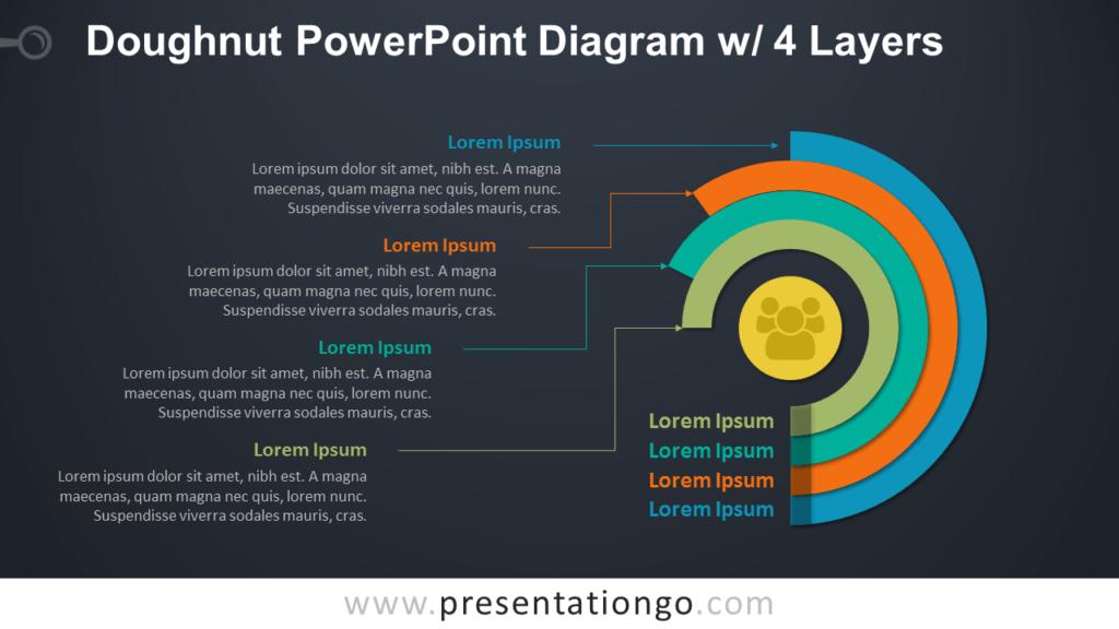 4 Layers Doughnut PowerPoint Diagram - Dark Background