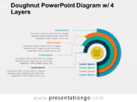 Doughnut PowerPoint Diagram with 4 Layers