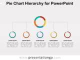 Pie Chart Hierarchy for PowerPoint