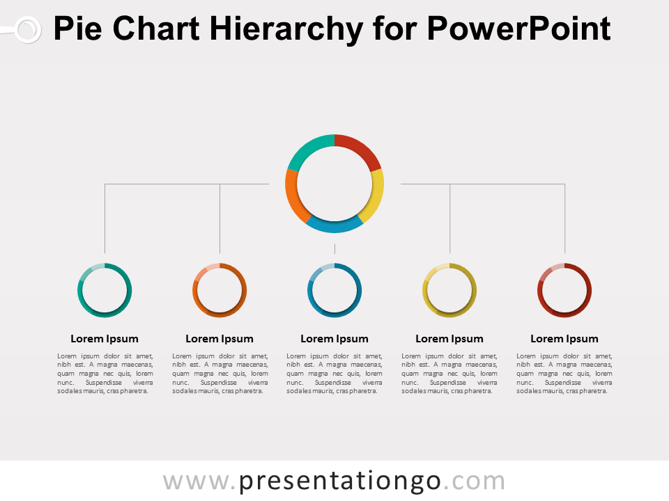 Pie Chart Hierarchy For Powerpoint Presentationgo