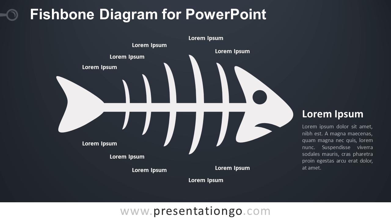 Cause Effect Fishbone Diagram Powerpoint Dark on 4 By 5 Size Skeleton Diagrams