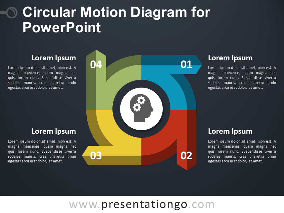 Circular Motion Diagram for PowerPoint - Dark Background