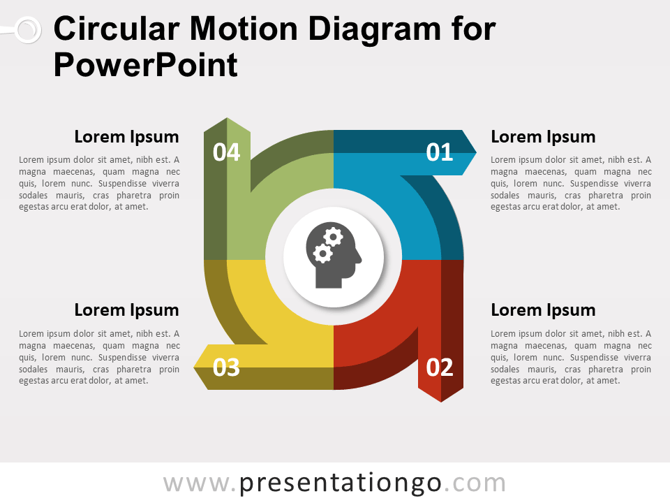 Circular Motion Diagram for PowerPoint