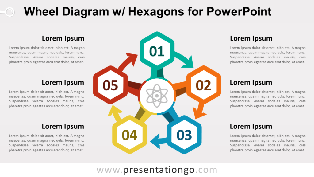 Circular Wheel Diagram with Hexagons for PowerPoint
