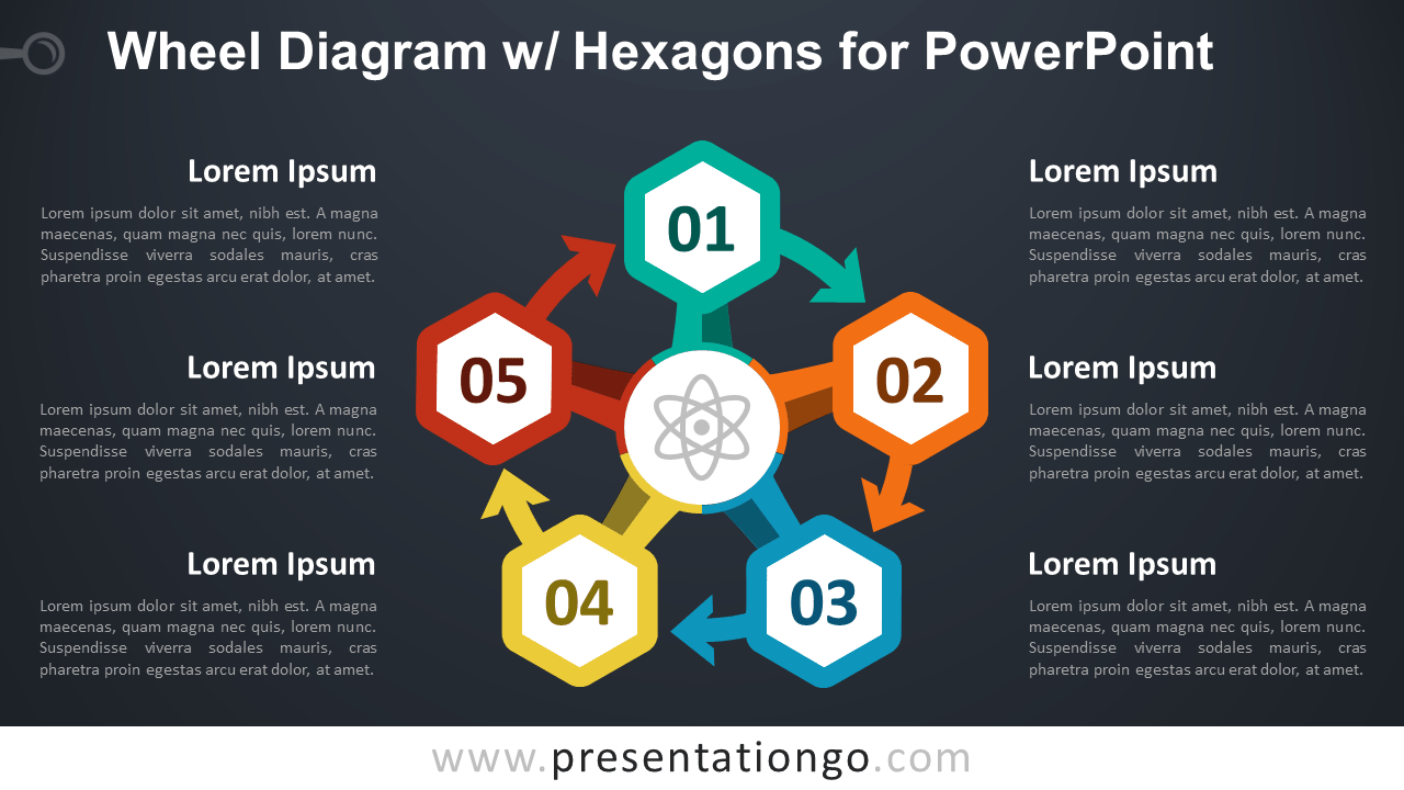 Circular Wheel Diagram with Hexagons for PowerPoint - Dark Background