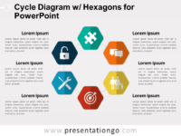 Cycle Diagram with Hexagons for PowerPoint