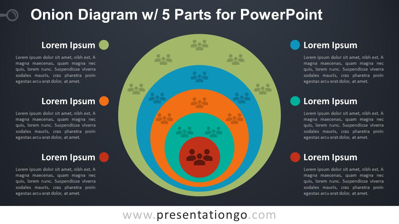 Onion Diagram for PowerPoint - Dark Background