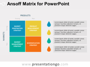 Free Ansoff Matrix for PowerPoint