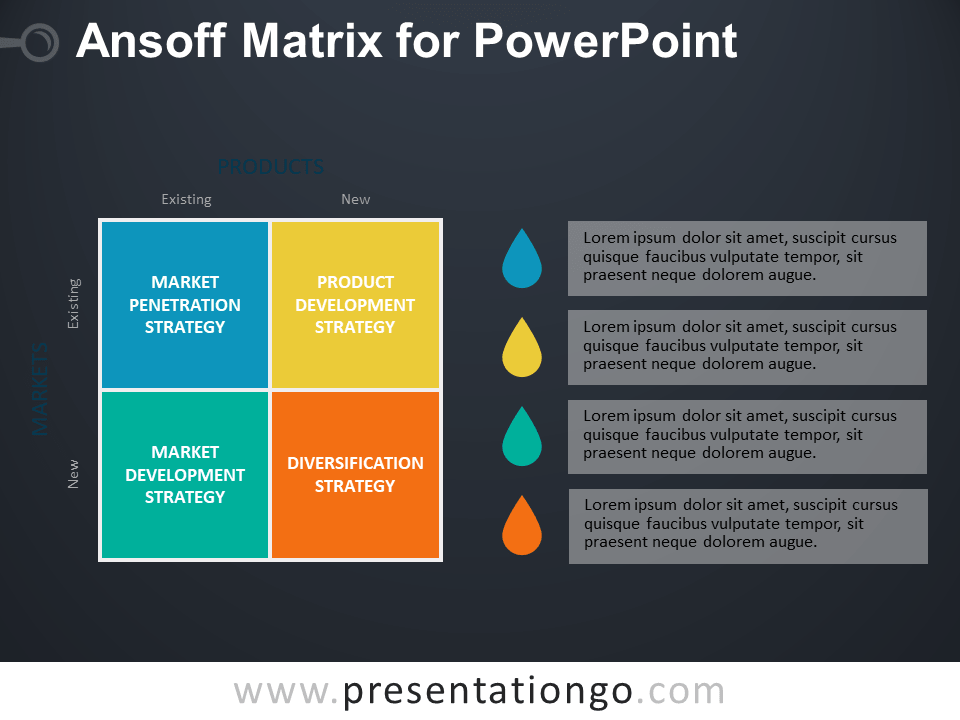 Free Ansoff Matrix for PowerPoint - Dark Background