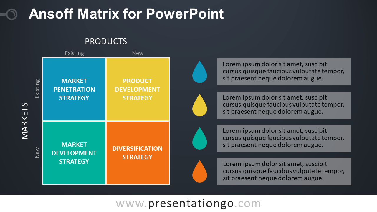 ansoff matrix for powerpoint - presentationgo, Powerpoint templates
