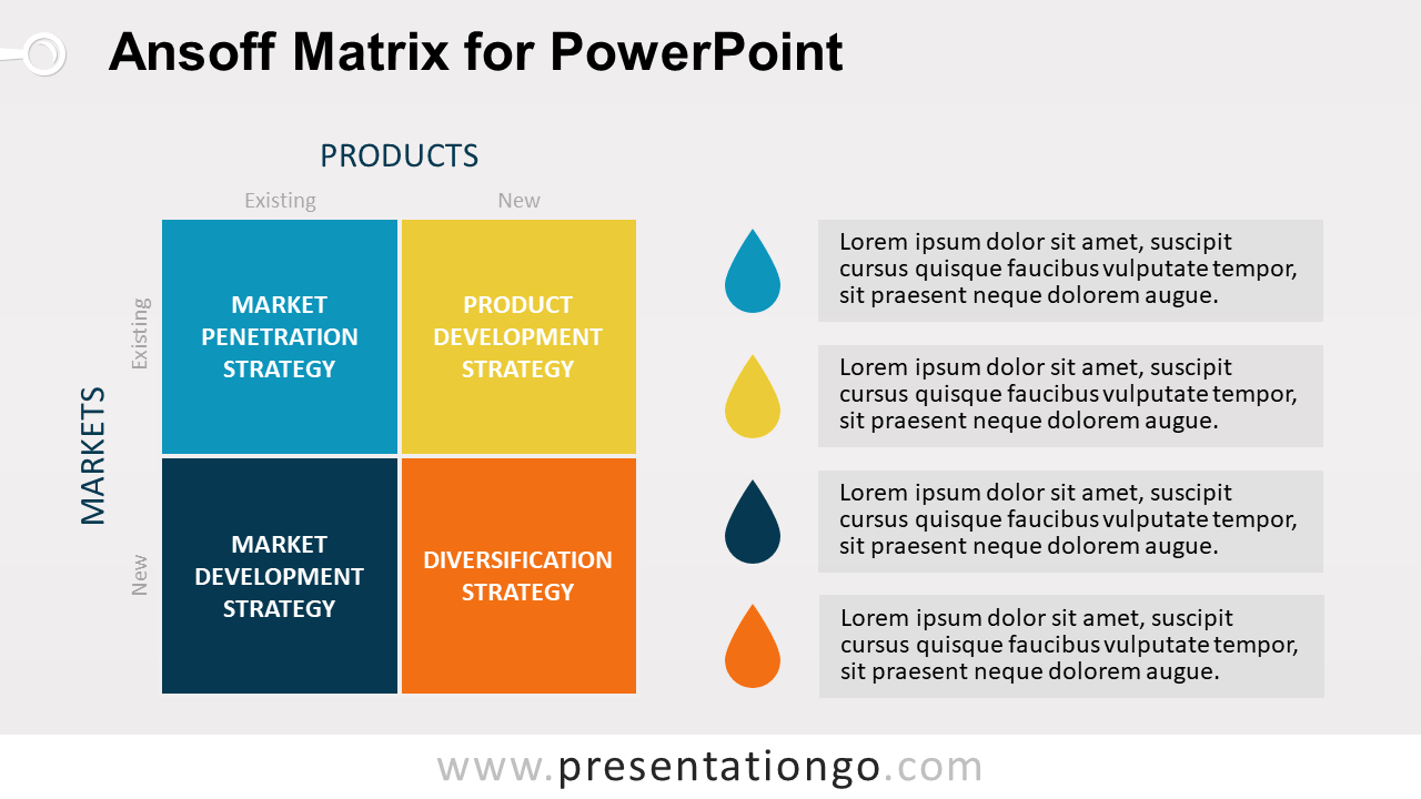 ansoff matrix for powerpoint presentationgo com