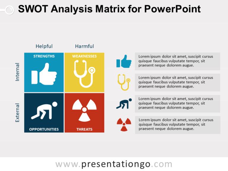 Free SWOT Analysis Matrix for PowerPoint