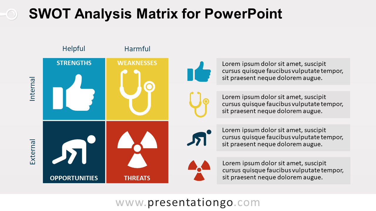 swot analysis matrix for powerpoint presentationgocom