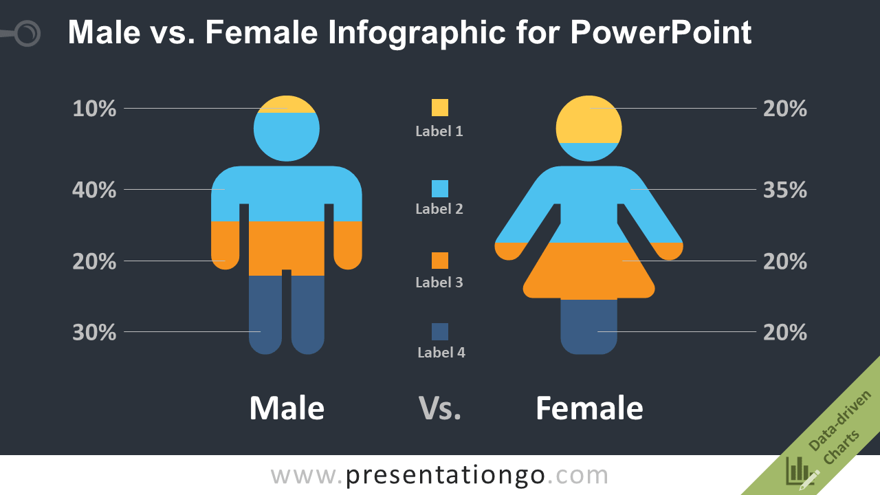 Free Male vs Female for PowerPoint - Dark Background