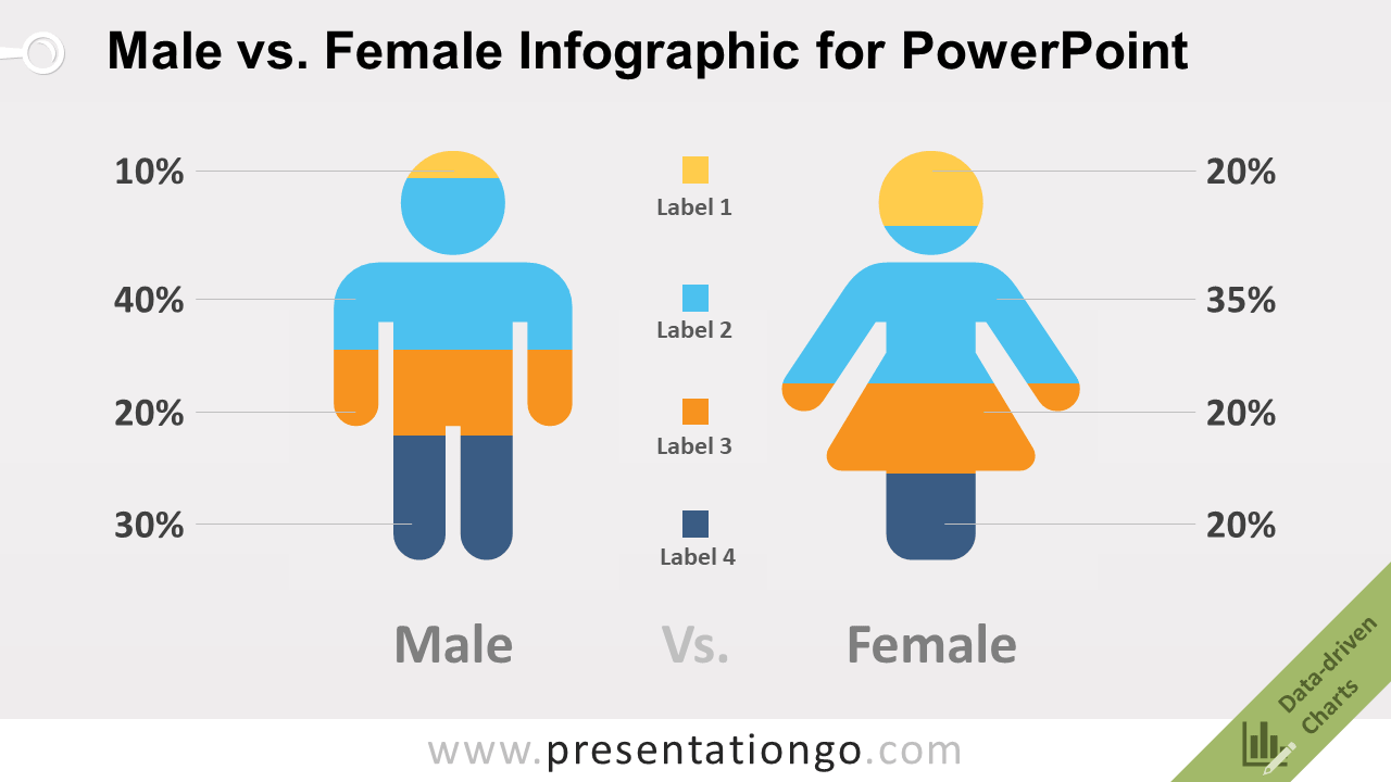 Free Male vs Female for PowerPoint
