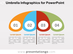 Free Umbrella Infographics for PowerPoint