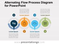 Free timelines powerpoint templates presentationgo free alternating flow process diagram for powerpoint toneelgroepblik Images
