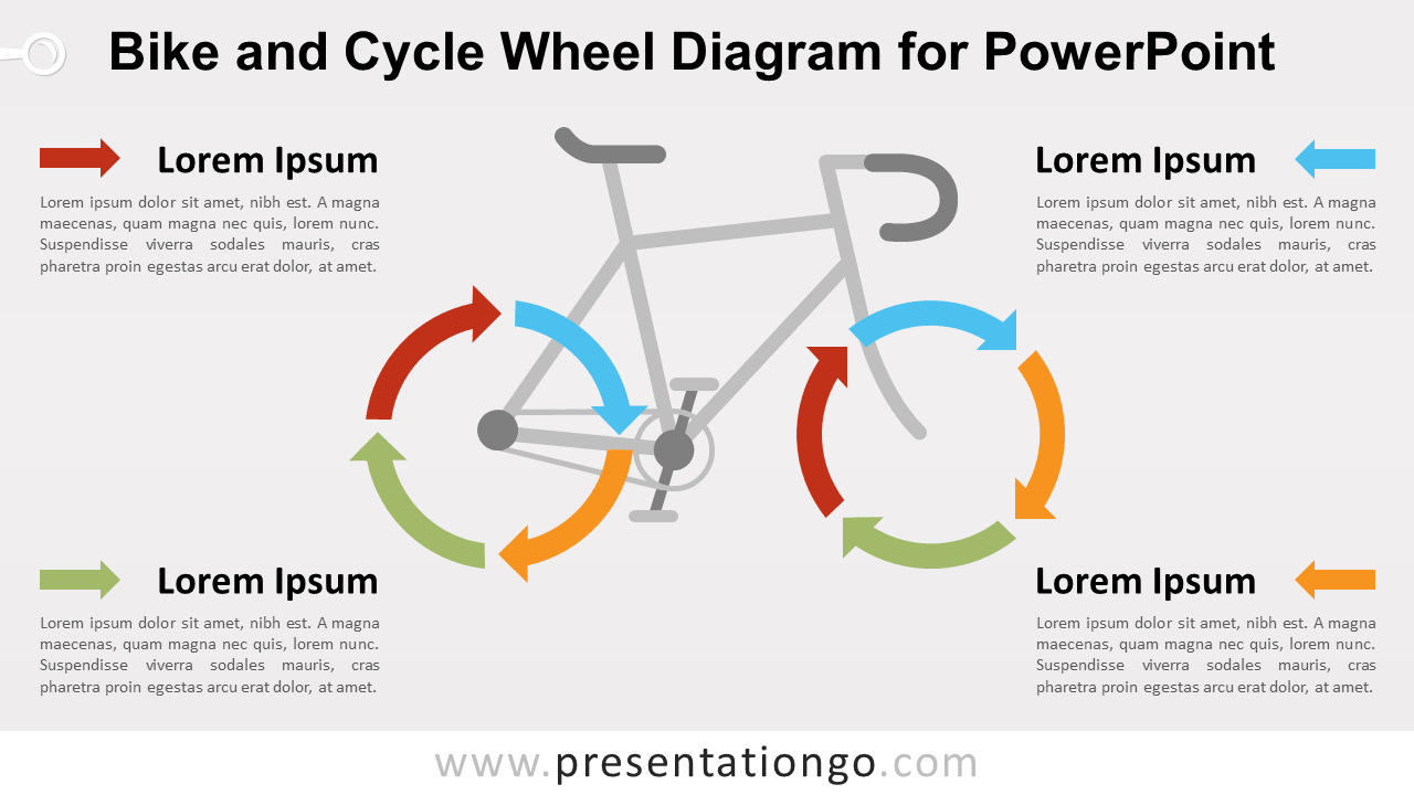 Outstanding Bike And Cycle Wheel Diagram For Powerpoint Presentationgo Com Wiring Digital Resources Funiwoestevosnl