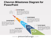 Free Chevron Milestones Diagram for PowerPoint