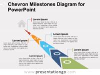 Free timelines powerpoint templates presentationgo free chevron milestones diagram for powerpoint toneelgroepblik Choice Image