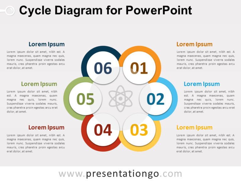 Free Cycle Diagram for PowerPoint