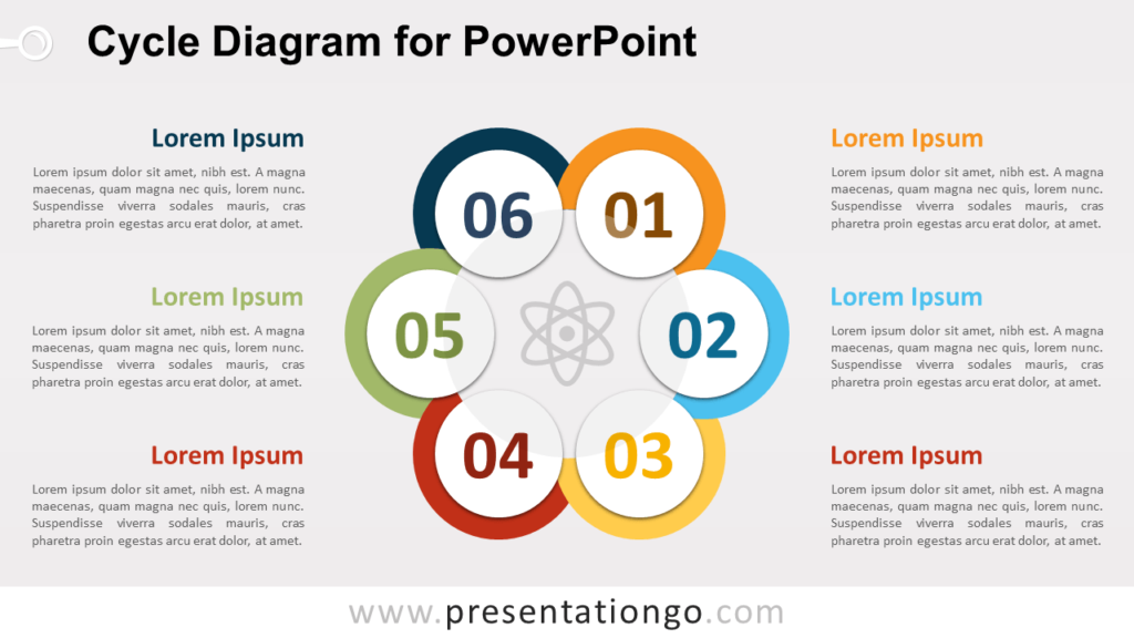 Free Cycle Diagram PowerPoint Template
