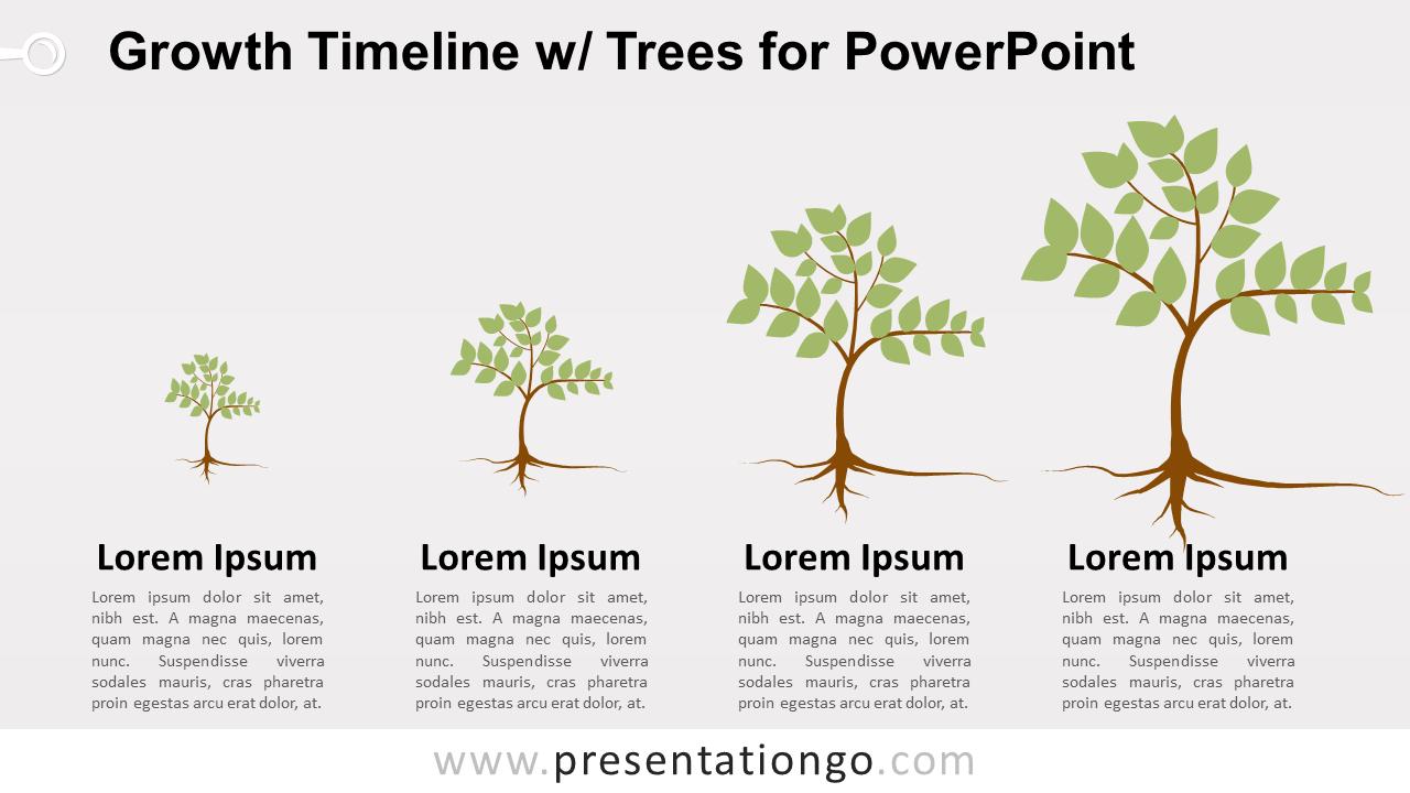 Growth Timeline w Trees for PowerPoint PresentationGOcom