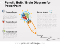 Free Pencil Bulb Brain Diagram for PowerPoint