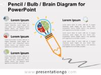 Free Pencil Bulb Brain Diagram for PowerPoint