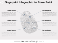 Free Fingerprint Infographic for PowerPoint