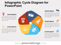 Free Infographic Cycle Diagram For Point